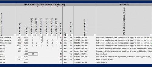 Magnesium Competitor Analysis