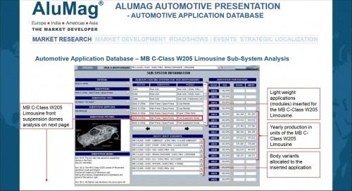 System Database Presentation Picture