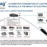 Spotlightmetal - AluMag Picture 1